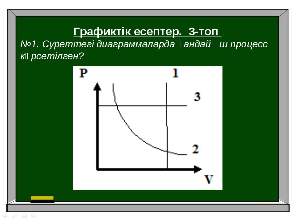 Графиктік есептер. 3-топ №1. Суреттегі диаграммаларда қандай үш процесс көрсе...