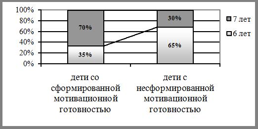 http://www.bestreferat.ru/images/paper/62/55/7985562.png