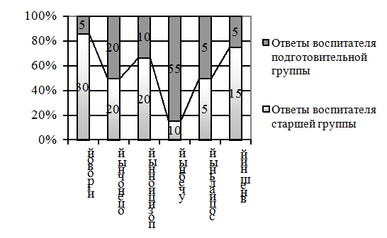 http://www.bestreferat.ru/images/paper/64/55/7985564.png