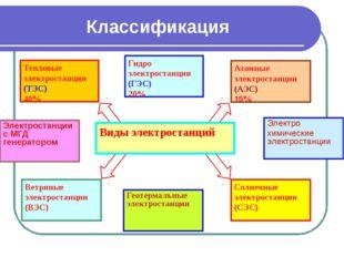 Геотермальные электростанции (ГеоТЭС) Геотермальные электростанции вырабатыва