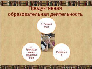 Продуктивная образовательная деятельность 1. Личный опыт 2. Рефлексия 3. Тран