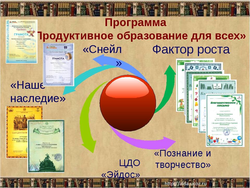 Фактор роста «Познание и творчество» ЦДО «Эйдос» «Снейл» «Наше наследие» Про...