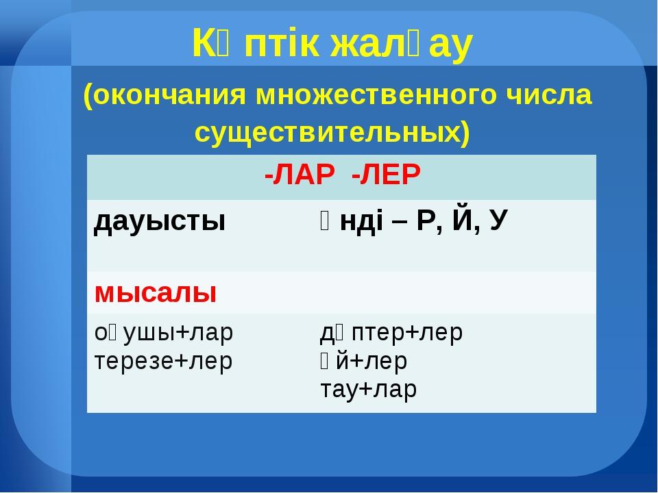 Көптік жалғау (окончания множественного числа существительных) -ЛАР -ЛЕР да...