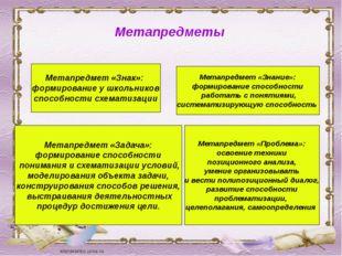 Метапредметы Метапредмет «Знак»: формирование у школьников способности схемат