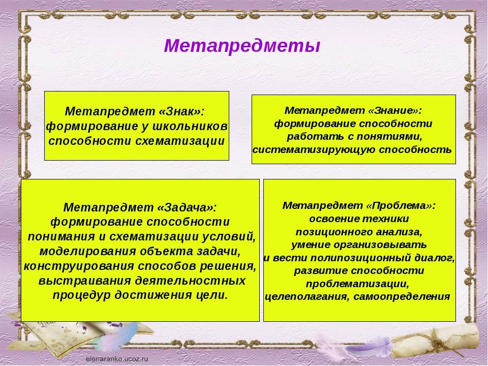 Метапредметы Метапредмет «Знак»: формирование у школьников способности схемат...