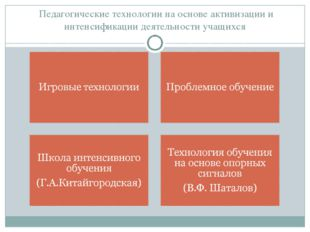 Педагогические технологии на основе активизации и интенсификации деятельност