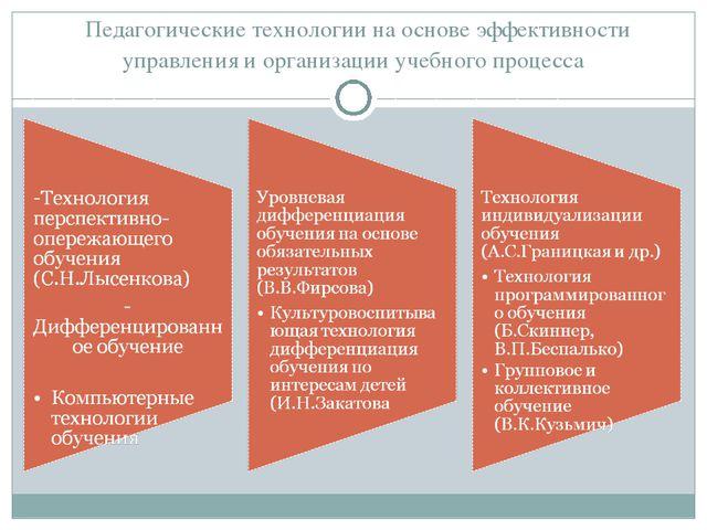 Педагогические технологии на основе эффективности управления и организации у...