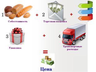 Себестоимость 1 2 + Торговая наценка + Упаковка Транспортные расходы + 3 4 =