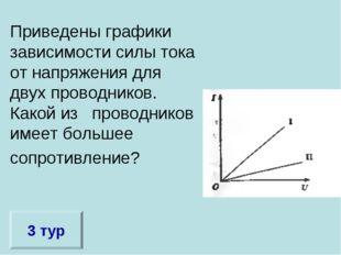 Приведены графики зависимости силы тока от напряжения для двух проводников. К