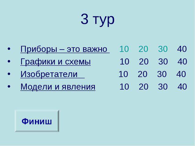 3 тур Приборы – это важно 10 20 30 40 Графики и схемы 10 20 30 40 Изобретател...