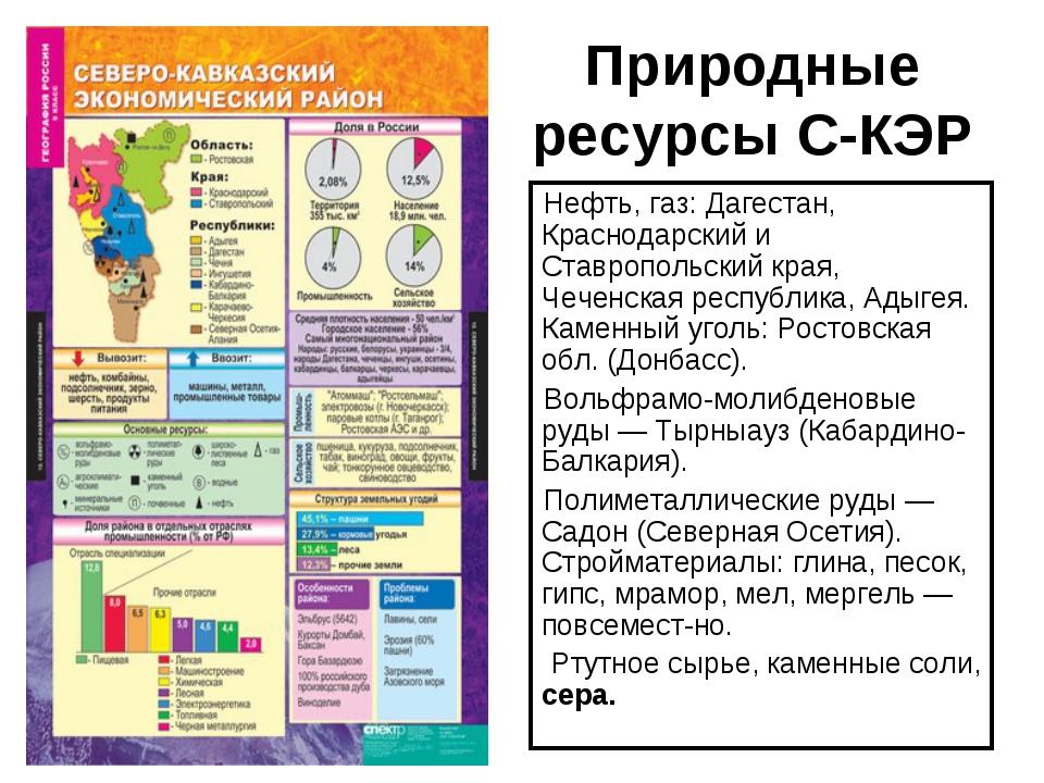 Природные ресурсы С-КЭР Нефть, газ: Дагестан, Краснодарский и Ставропольский...