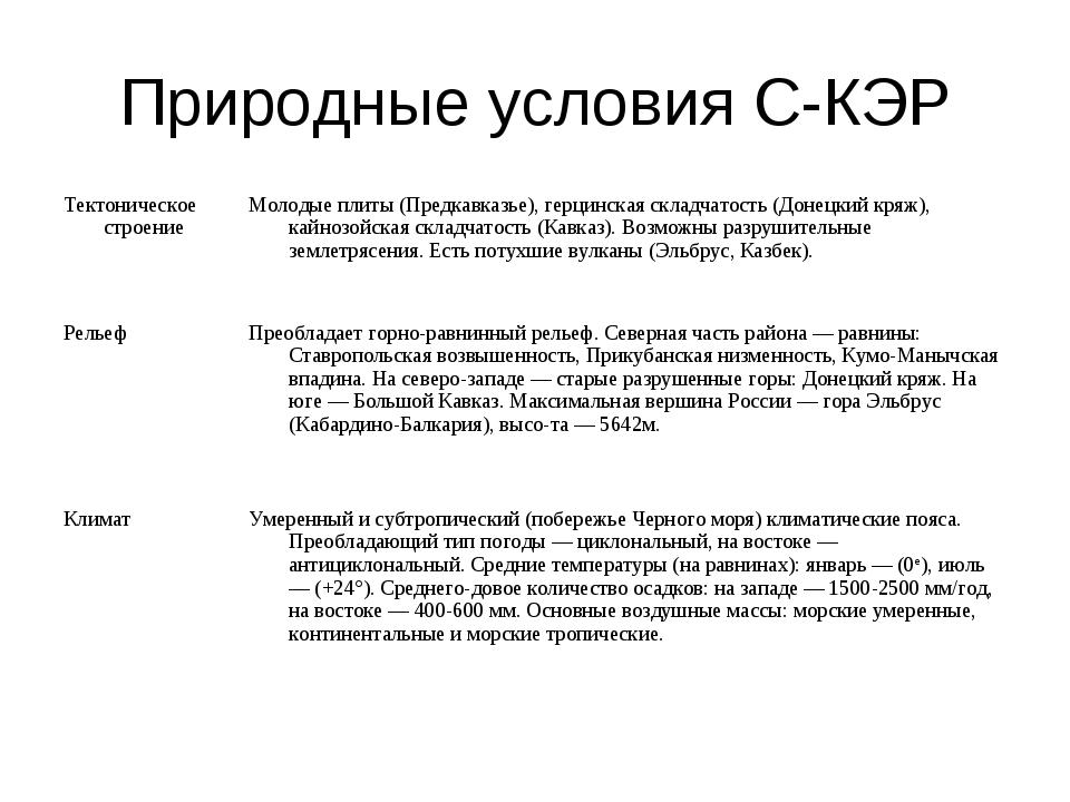 Природные условия С-КЭР Тектоническое строениеМолодые плиты (Предкавказье),...