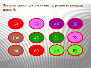 Закрась одним цветом те числа, разность которых равна 6. 57 79 40 37 100 48 5