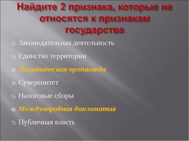 Законодательная деятельность Единство территории Политическая пропаганда Суве...
