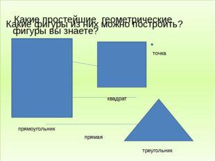 Какие простейшие геометрические фигуры вы знаете? луч прямая точка отрезок К