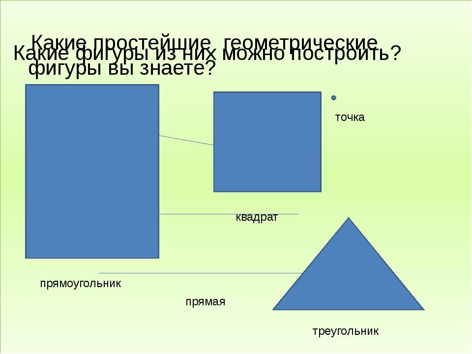 Какие простейшие геометрические фигуры вы знаете? луч прямая точка отрезок К...