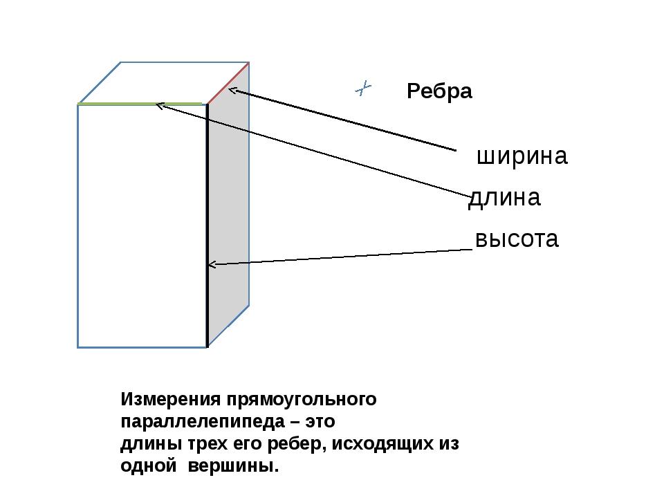 Ребра высота длина ширина Измерения прямоугольного параллелепипеда – это дли...