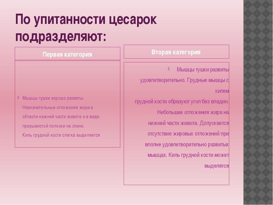 По упитанности цесарок подразделяют: Первая категория Вторая категория Мышцы...
