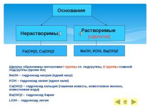 Основания - это… Основания —это сложные вещества, в состав которых входят ато