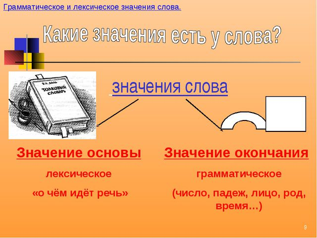 * значения слова Значение основы лексическое «о чём идёт речь» Значение оконч...