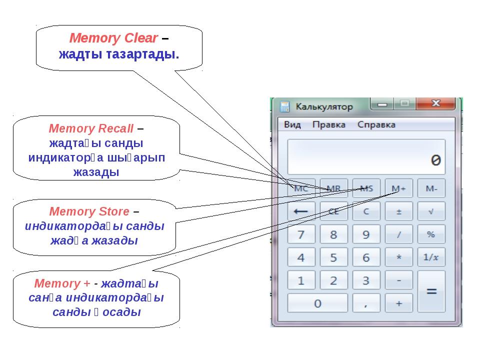 Memory Clear – жадты тазартады. Memory Recall – жадтағы санды индикаторға шығ...
