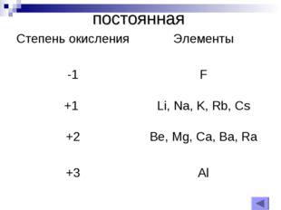 постоянная Степень окисленияЭлементы -1F +1 Li, Na, K, Rb, Cs +2Be, Mg, C
