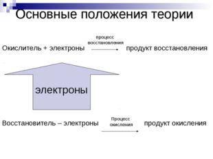 Окислитель + электроны продукт восстановления Восстановитель – электроны про