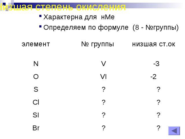 Низшая степень окисления Характерна для нМе Определяем по формуле (8 - №группы)