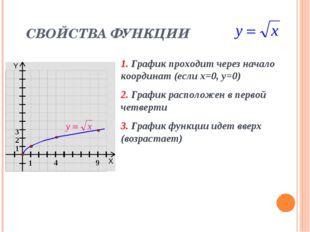 СВОЙСТВА ФУНКЦИИ 1. График проходит через начало координат (если х=0, у=0) 2.
