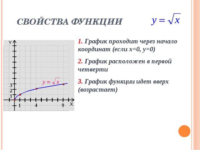 СВОЙСТВА ФУНКЦИИ 1. График проходит через начало координат (если х=0, у=0) 2....
