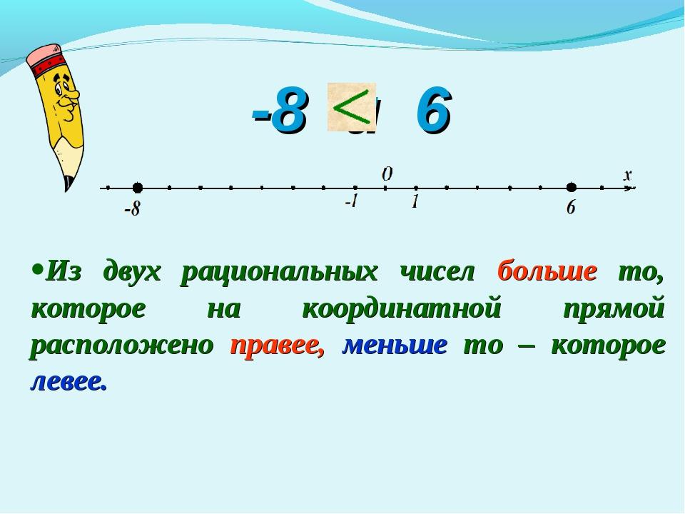 -8 и 6 Из двух рациональных чисел больше то, которое на координатной прямой р...