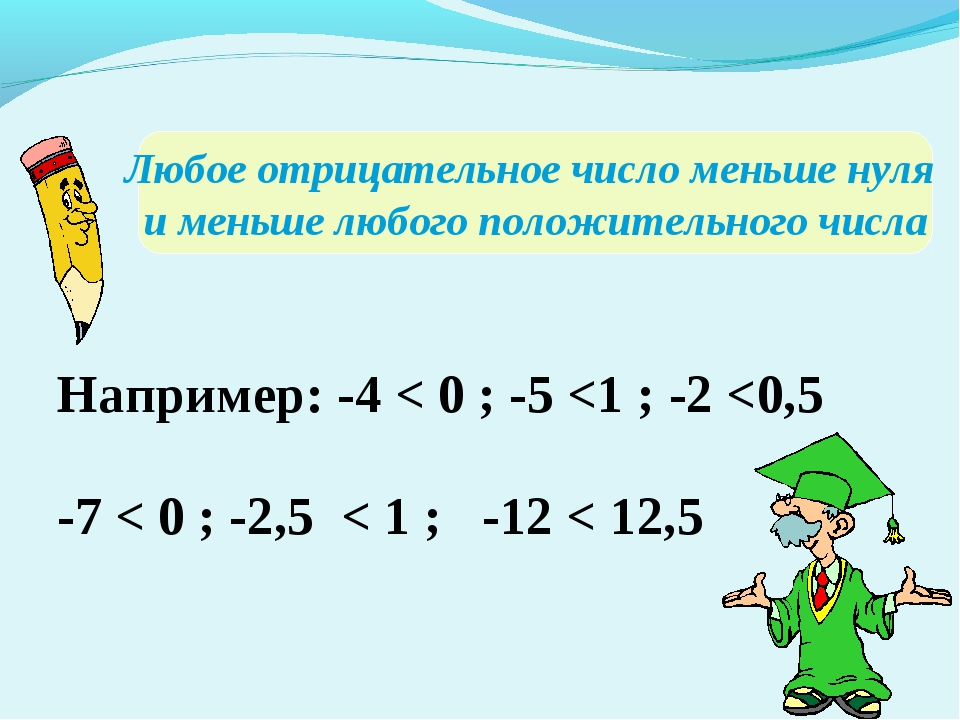 Любое отрицательное число меньше нуля и меньше любого положительного числа На...