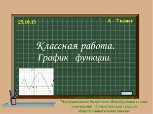 Классная работа. График функции. А – 7 класс Соснова Т.Л., учитель математики