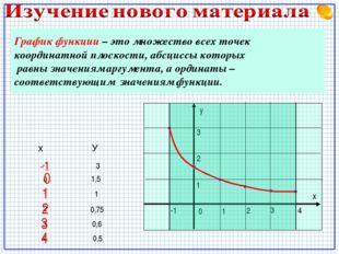 у х 0 1 2 4 3 -1 1 2 3 -1 3 0 1,5 1 1 2 0,75 3 0,6 4 0,5 Рассмотрим функцию,