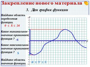 3. Дан график функции Какое минимальное значение принимает функция ? -6 Какое