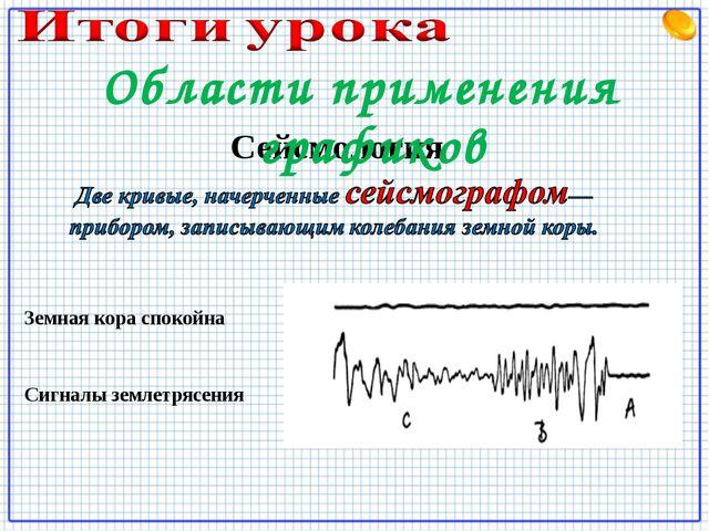 Сейсмология Земная кора спокойна Сигналы землетрясения Области применения гра...