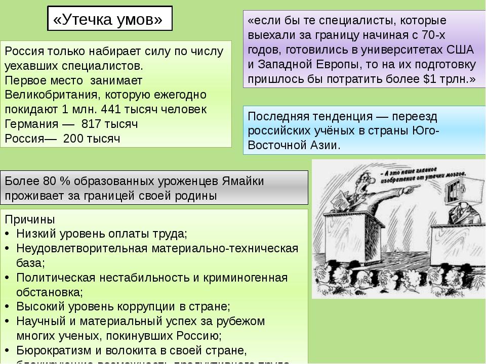 «Утечка умов» Россия только набирает силу по числу уехавших специалистов. Пер...