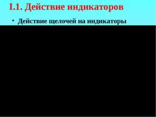 I.1. Действие индикаторов Действие щелочей на индикаторы синий лакмус метилор