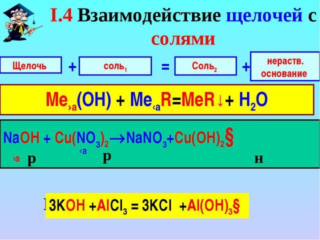 NaOH + Сu(NO3)2 NaOH + Сu(NO3)2NaNO3+Cu(OH)2↓ Щелочь соль1 + нераств. основ...