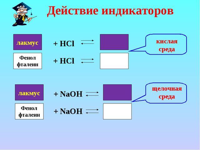 Действие индикаторов кислая среда лакмус + НCl + НCl Фенол фталеин лакмус Фе...