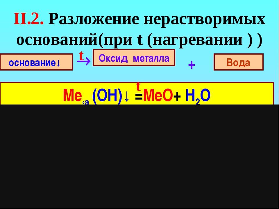  Fe(OH)3↓  … + … основание↓ Оксид металла Вода + II.2. Разложение нераствор...