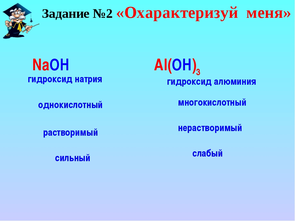 NaОН Al(ОН)3 Задание №2 «Охарактеризуй меня» гидроксид натрия гидроксид алюм...