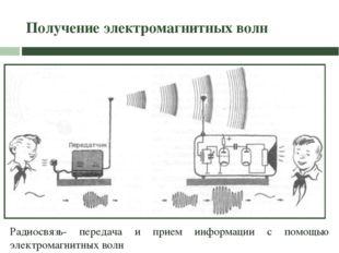 Получение электромагнитных волн Радиосвязь- передача и прием информации с пом