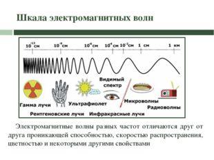 Шкала электромагнитных волн Электромагнитные волны разных частот отличаются д