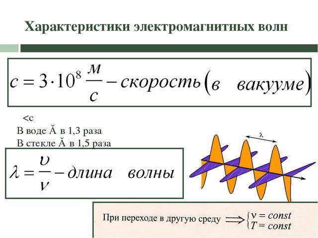 Характеристики электромагнитных волн υ