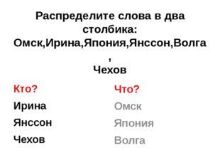 Распределите слова в два столбика: Омск,Ирина,Япония,Янссон,Волга, Чехов Кто?