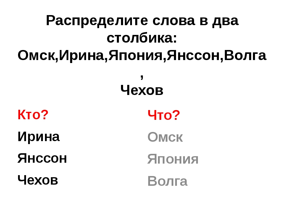 Распределите слова в два столбика: Омск,Ирина,Япония,Янссон,Волга, Чехов Кто?...