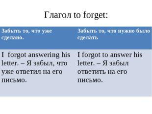 Глагол to forget: Забыть то, что уже сделано. Забыть то, что нужно было сде