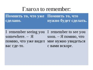 Глагол to remember: Помнить то, что уже сделано.Помнить то, что нужно будет