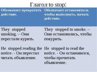 Глагол to stop: Обозначает прекратить действие. Обозначает остановиться, чт